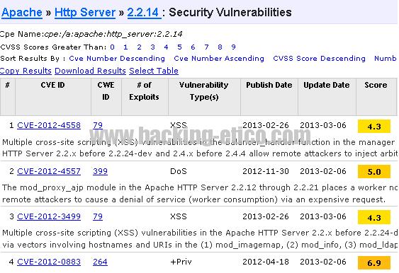 Vulnerabilidades Apache 2.2.14