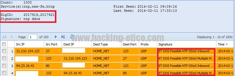 CloudJacket detectando ataque DDoS con ntp reflection